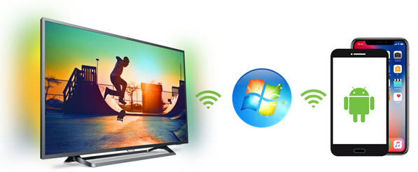 media share mac to smart tv