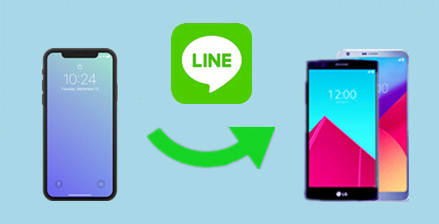 Iphone android 履歴 トーク から line