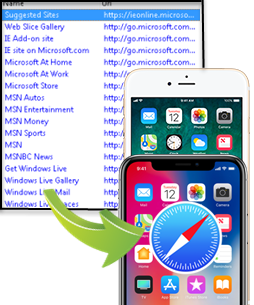 How to Import Bookmarks to Safari on iPhone iPad?
