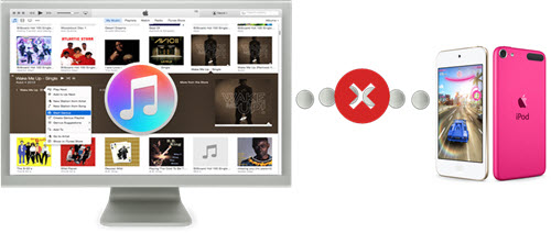 Solved] iTunes Doesn't Recognize iPod touch, iPhone & iPad