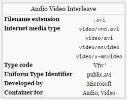Solved] AVI File Won't Play on Mac QuickTime (Sierra/Mavericks Included)
