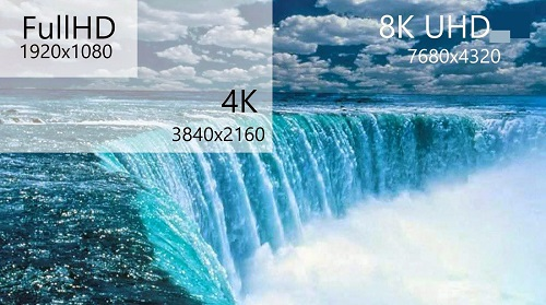 4K Resolution: Download and Play 4K Resolution Videos
