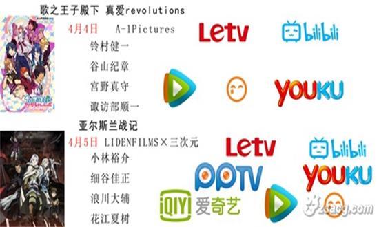 超人気の中国動画共有サイト一覧...