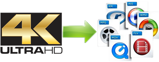 Best Free 4K Video Converter: Convert 4K UHD Video to Any